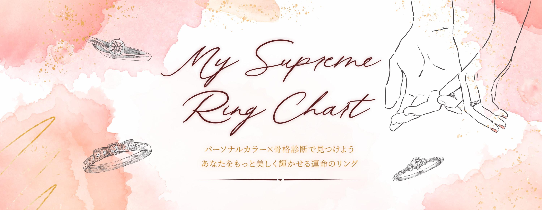 >My Supreme Ring Chart パーソナルカラー×骨格診断